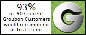 93% Groupon Rating